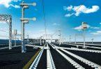 Schlanke Lösung zur Signaltechnik
