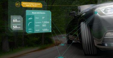 HERE Electronic Horizon : Neue Software für selbstfahrende Autos