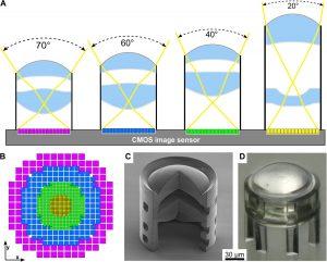 Mikro Linsensystem 3D-Druck