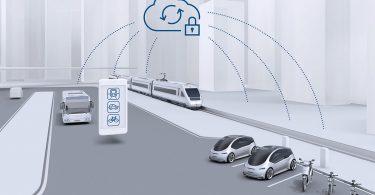 Mobilitätsservices Bosch