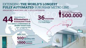 Singapore Downtown line 3