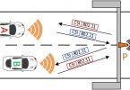 Informationsaustausch zwischen Fahrzeugen mittels Funkdaten