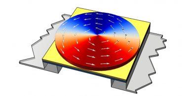 Magnetischer Sensor - Wirbel