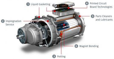 Henkel e-Motoren