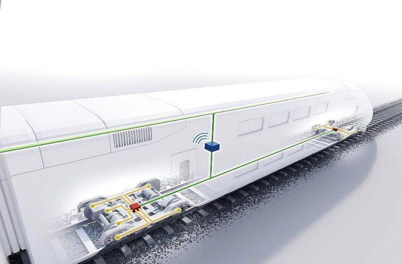 Schaeffler Smart EcoSystem