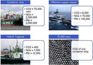 vessels equivalent