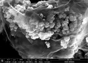 nanostrukturiertes Material für die Anode von Lithium-Ionen-Akkus