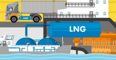 Shell LNG-Studie Titelbild_Quelle-Shell