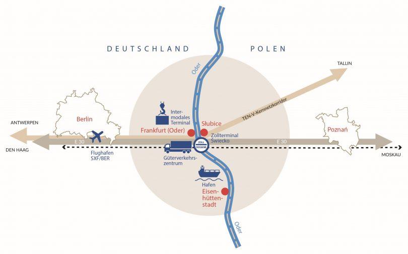 deutsch-polnische Grenzregion