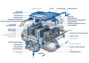 Freudenberg Flixbus FuelCellSystem. ©_FST