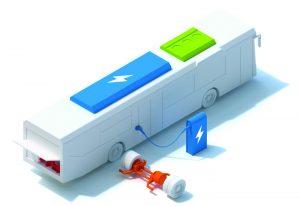 e-troFit Elektrifizierungs-Lösung für Dieselbusse