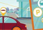 Umfeldszenario zur Mobilität der Zukunft