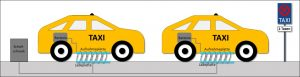 TALAKO Symbolbild E-Taxis