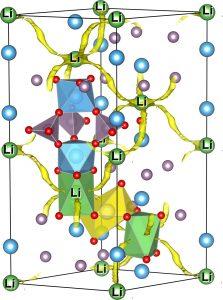 Batterien: Festkörper-Elektrolyt | Feststoff-Elektrolyt
