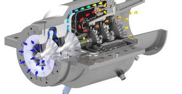Mikrogasturbine für Elektroflugzeuge