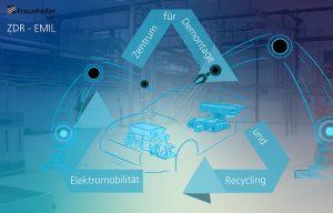 Demontage und Recycling für Elektromobilität