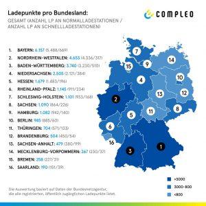 Ladestationen Ladepunkte pro Bundesland: gesamt