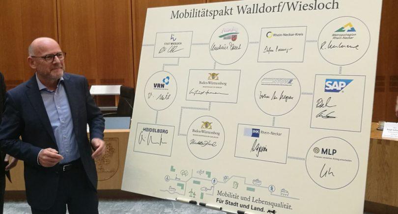 Mobilitätspakt Walldorf / Wiesloch